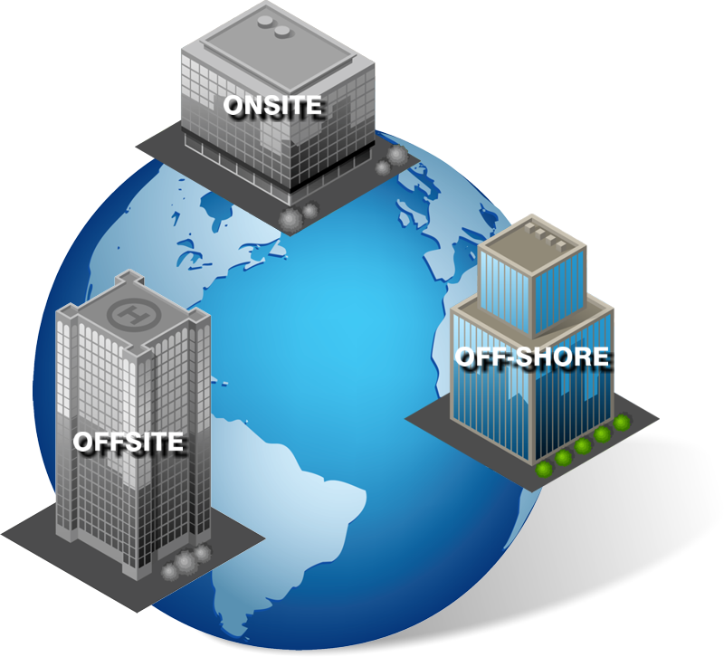 Offshore global outsourcing services by BeaverTek IT